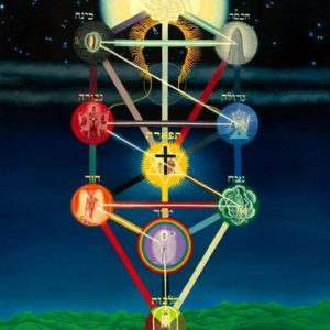 malkuth tree of life